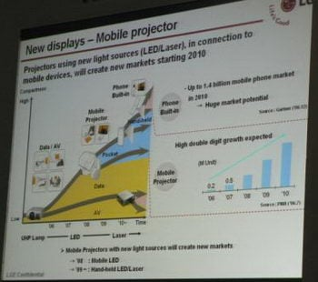 LG: Mobile projectors to arrive by 2010