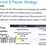 Sprint won't offer Total Equipment Protection for iPhone