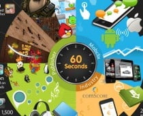 Infographic: Mobile in 60 seconds