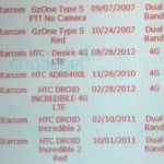 HTC Desire 4G LTE heading to Verizon?