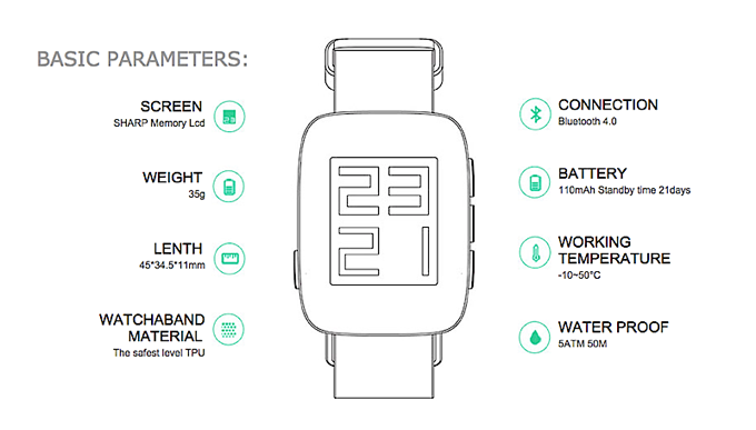 Tommy Android watch paper